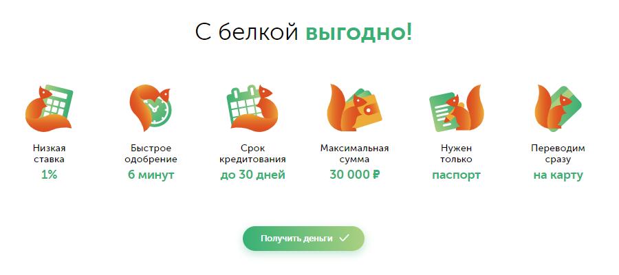 Условия займов в МФО Белка кредит