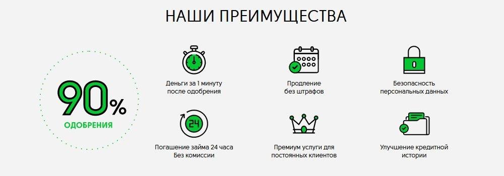 Преимущества МФК Cash-U