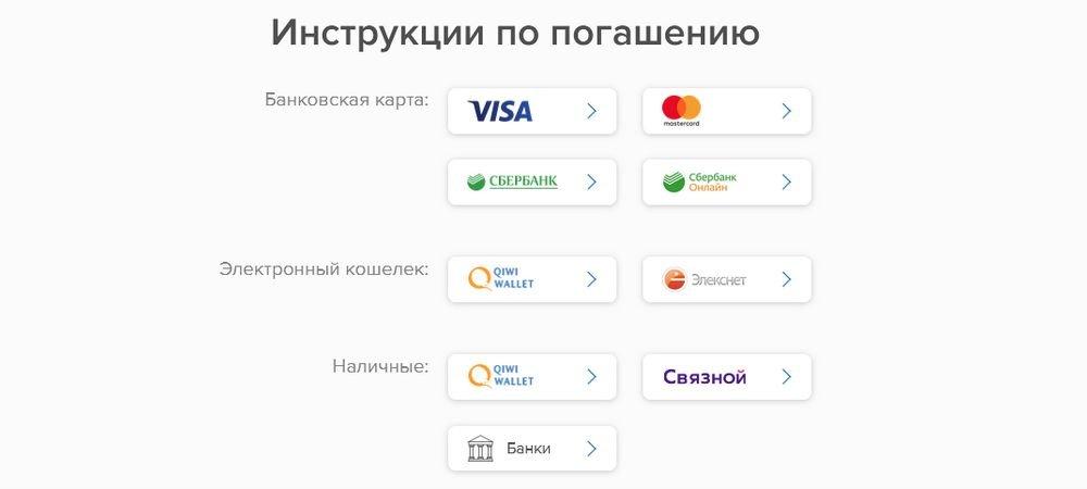 Способы и инструкции по оплате займов Joymoney