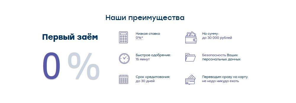 Преимущества онлайн займов «Надо денег»