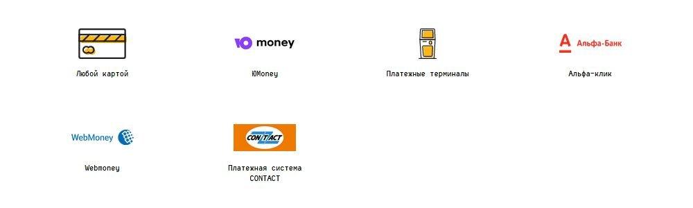 Основные способы оплаты займов Oneclickmoney