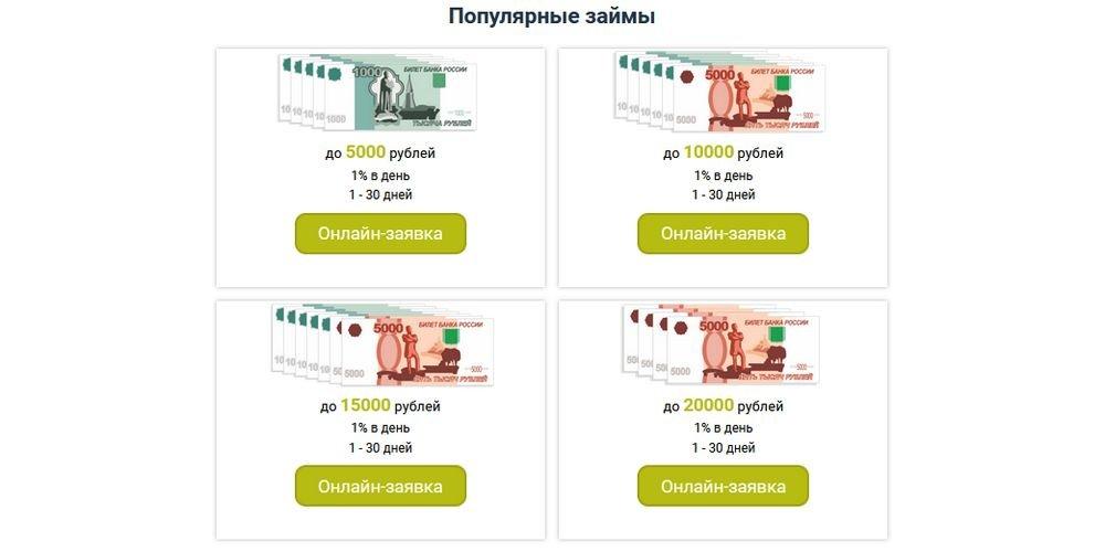 Какой займ можно оформить в личном кабинете Срочно деньги