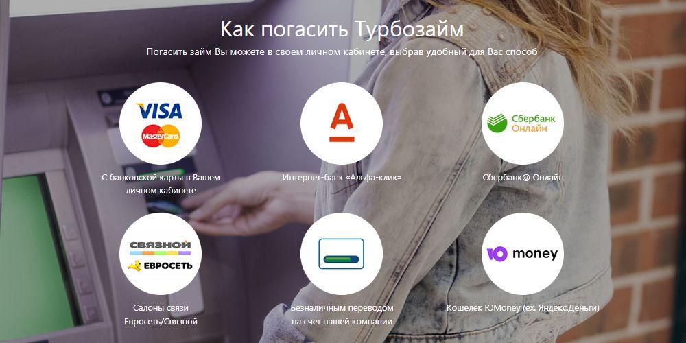 Как быстро оплатить Турбозайм