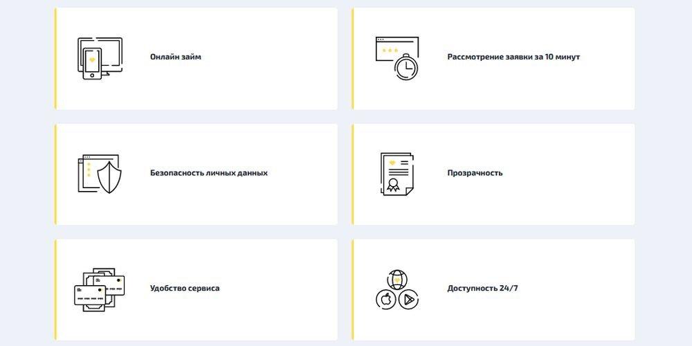 Основные преимущества работы с МФК Webbankir