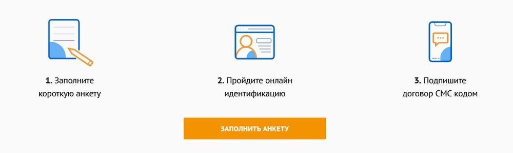 Процесс оформления онлайн займов Kviku